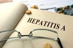 Hepatitis A Royalty Free Stock Image