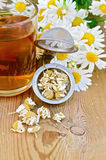 Herbal tea from chamomile dry in a strainer with mug Royalty Free Stock Photography