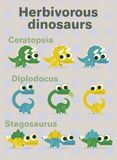 Herbivorous dinosaurs. Vector illustration of prehistoric characters in flat cartoon style on neutral background royalty free illustration