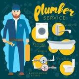 Herramientas de la reparación de la fontanería en estilo plano Bann del servicio del fontanero del vector ilustración del vector