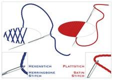 herringsbone缎纹刺绣针迹 免版税库存照片