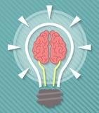 Hersenen en het Concept van de Idee Gloeilamp Royalty-vrije Stock Foto's