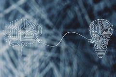 Hersenen en lightbulb gemaakt van elektronische die kringen met eac worden verbonden Royalty-vrije Stock Foto