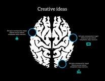 Hersenen infographic elementen royalty-vrije illustratie