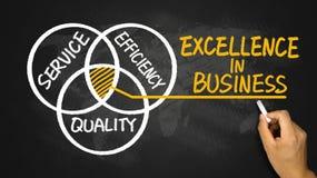Hervorragende Leistung in der Geschäftskonzept-Handzeichnung auf Tafel Stockfotografie