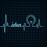 Herzschlag stellen Ideenwort und -glühlampe her Stockfotografie