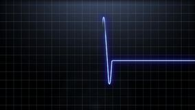 Herzschlagimpuls im Blau, stock video footage