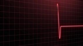 Herzschlagimpuls im Rot stock footage