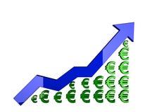 het 3d euro grafiek toenemen geïsoleerd op wit Royalty-vrije Stock Foto