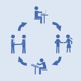 Het abstracte conceptuele beeld van de cyclus van de zakelijke klantverhouding, kan als achtergrond gebruiken Stock Foto's