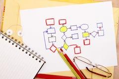 Het abstracte diagram van de bedrijfsstroomgrafiek Royalty-vrije Stock Fotografie