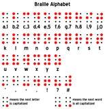 Het Alfabet van braille vector illustratie