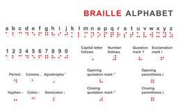 Het alfabet van braille Stock Foto's