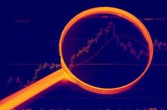 Het analyseren van de effectenbeurs Stock Fotografie