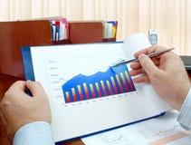 Het analyseren van investeringsgrafieken. Stock Fotografie