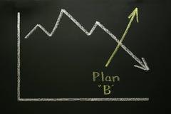 Het bedrijfs grafiek tonen   Stock Foto