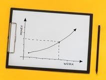 Het bedrijfs trainen, opleiding De groeigrafiek op een stuk van document Royalty-vrije Stock Fotografie
