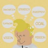 Het bedrijfsmens denken businessplan aan succes Stock Foto's