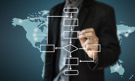 Het bedrijfsmens schrijven het concept bedrijfsproces verbetert stock afbeelding
