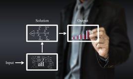 Het bedrijfsmens schrijven het concept bedrijfsproces verbetert royalty-vrije stock afbeelding