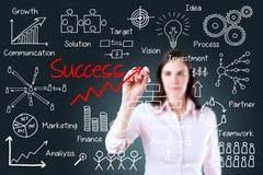 Het bedrijfsvrouw schrijven succes door velen proces. Royalty-vrije Stock Foto's