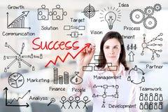 Het bedrijfsvrouw schrijven succes door velen proces. Stock Afbeeldingen