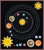 Het beeld van het zonnestelsel Royalty-vrije Stock Afbeeldingen