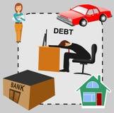 Het beeldverhaal van het schuldconcept, vlak ontwerp Stock Foto's