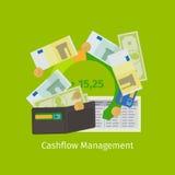 Het beeldverhaalillustratie van het cash flowbeheer Stock Afbeelding