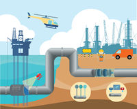 Het beheer van de brandstofpijpleiding Vector Illustratie
