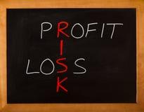 Het beheer van het risico Stock Foto's