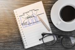 Het bericht van de conceptenvaardigheid op notitieboekje met glazen, potlood en coffe Stock Afbeeldingen