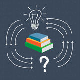 Het boek geeft een antwoord Vector Illustratie