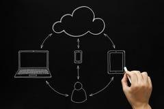 Het Bord van het Concept van de Gegevensverwerking van de wolk royalty-vrije stock foto's