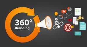 360 het brandmerken strategieconcept Royalty-vrije Stock Afbeeldingen