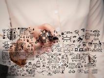 Het businessplan van de handtekening Stock Foto's