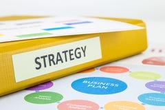 Het Businessplan van strategie en SWOT analyse Stock Foto