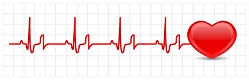 Het cardiogram van het hart Stock Foto's