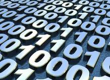 Het cijfer van de byte Stock Foto's