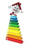 Het cijfer van het huisbeeldverhaal met classificatieetiketten Stock Foto's