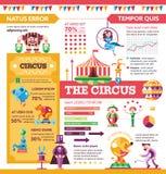 Het Circus - affiche, het malplaatje van de brochuredekking vector illustratie