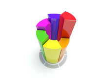 Het cirkeldiagram van de kleur op wit Stock Afbeelding