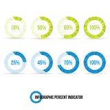 Het Cirkeldiagram van de percentenindicator Stock Afbeelding