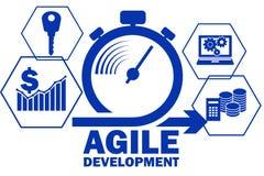 Het concept behendige software-ontwikkeling royalty-vrije illustratie