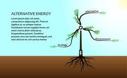 Het concept groene energie in de vorm van een windturbine met inschrijvingen op de takken Stock Afbeeldingen