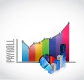 het concept loonlijst van het bedrijfsgrafiekteken royalty-vrije illustratie