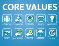Het Concept van bedrijfskernwaarden vector illustratie