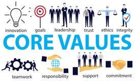 Het Concept van bedrijfskernwaarden stock illustratie