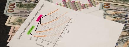 Het concept van de boekhouding Het onderwijzen financiën en krediet, boekhouding en economie royalty-vrije stock foto's
