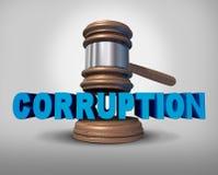 Het concept van de corruptie vector illustratie